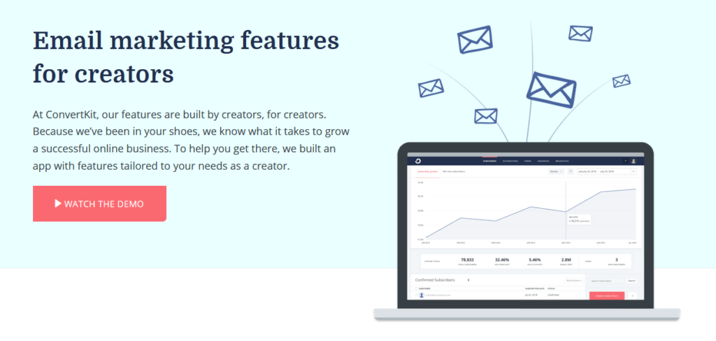 convertkit marketing per creativi