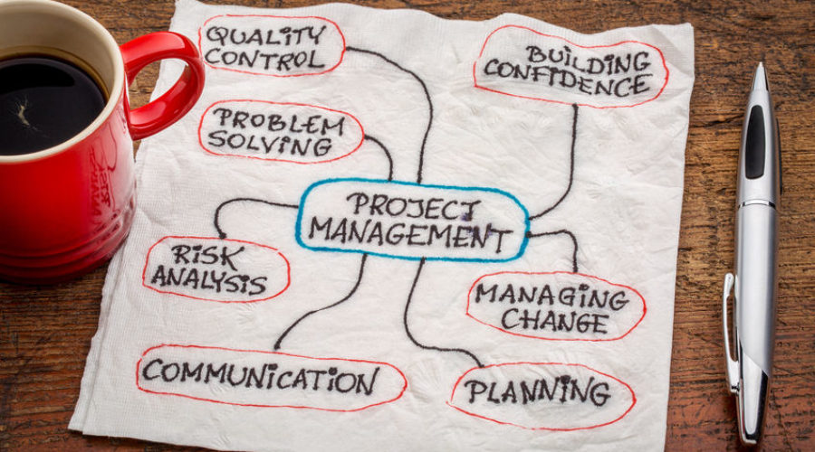 I migliori software di Project Management